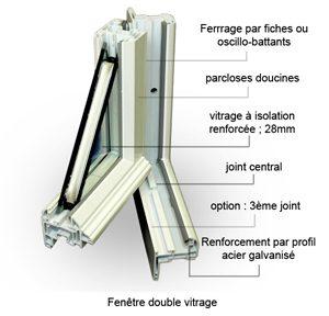 Réparation Fenêtres Crémone Fenetre Usagées Réparateur Fenêtre